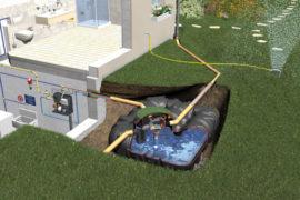 Regenwassernutzung